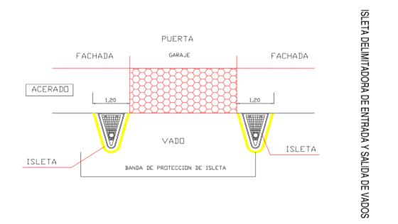 El Ayuntamiento de Sevilla obliga a los vecinos a unificar los bolardos de los garajes-como poner isletas